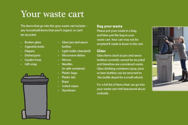 Your Waste Cart